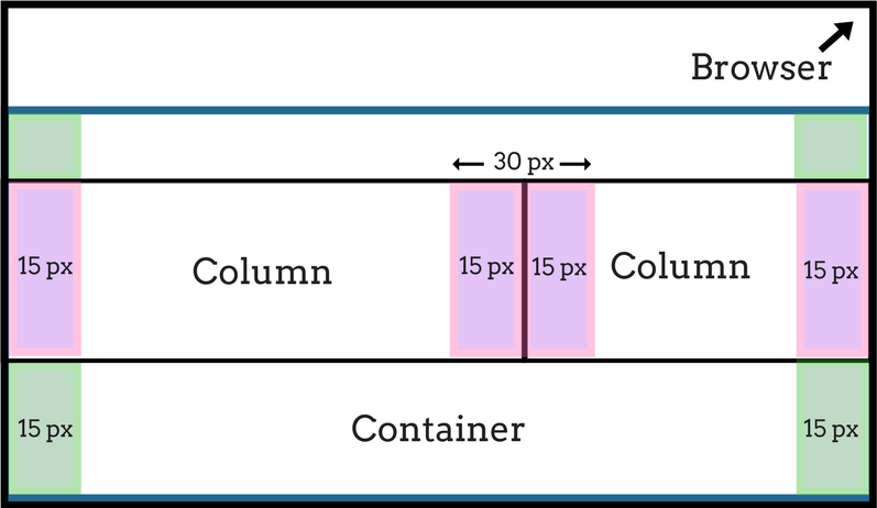 column example image