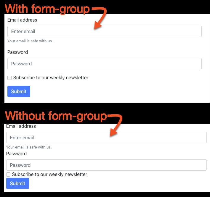 formgroup image